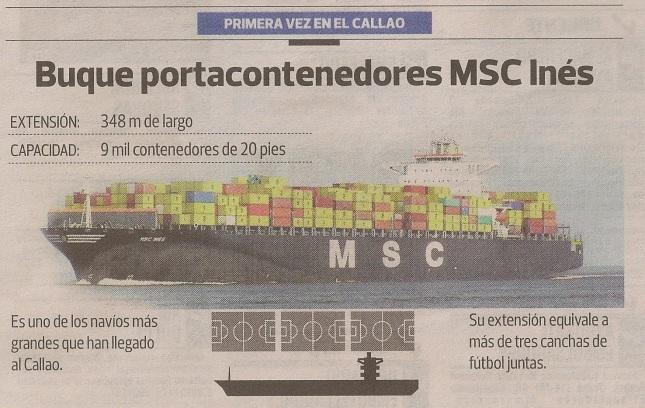 MSC Ines